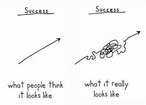 startup-success1